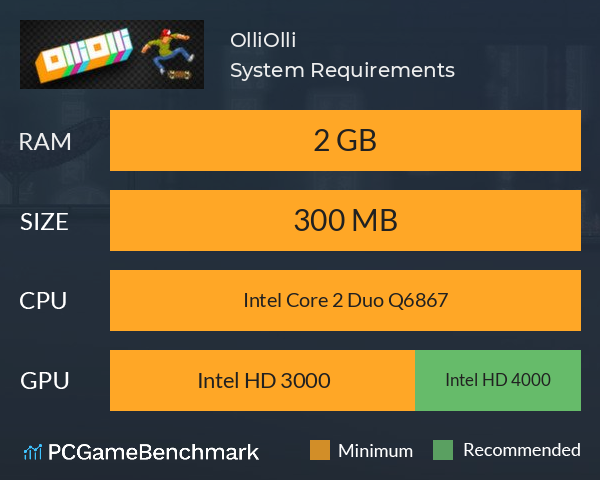OlliOlli System Requirements PC Graph - Can I Run OlliOlli