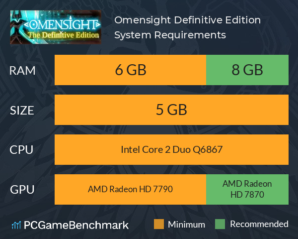 Omensight: Definitive Edition System Requirements PC Graph - Can I Run Omensight: Definitive Edition