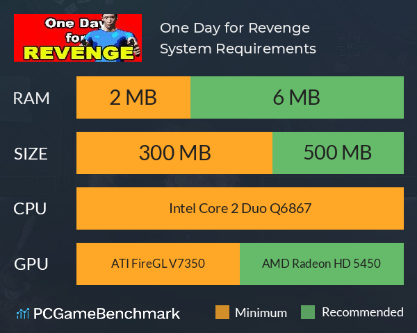 One Day for Revenge System Requirements PC Graph - Can I Run One Day for Revenge
