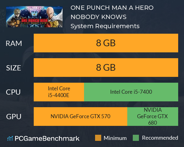 ONE PUNCH MAN: A HERO NOBODY KNOWS System Requirements PC Graph - Can I Run ONE PUNCH MAN: A HERO NOBODY KNOWS