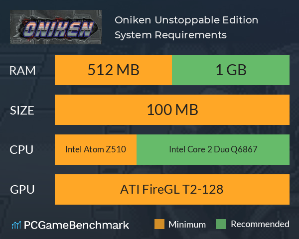 Oniken: Unstoppable Edition System Requirements PC Graph - Can I Run Oniken: Unstoppable Edition