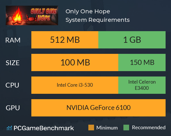 Only One Hope System Requirements PC Graph - Can I Run Only One Hope