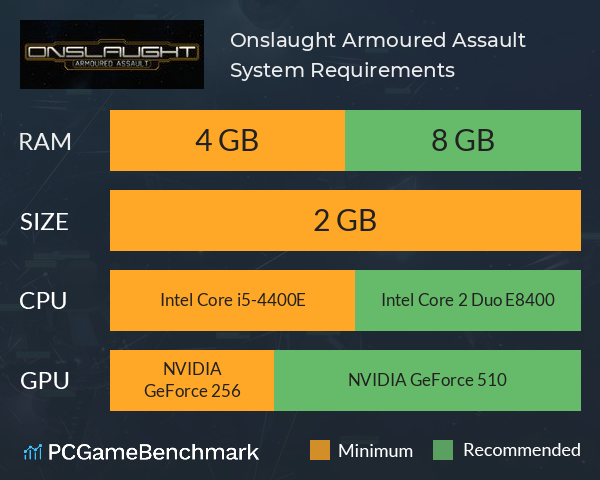 Onslaught: Armoured Assault System Requirements PC Graph - Can I Run Onslaught: Armoured Assault
