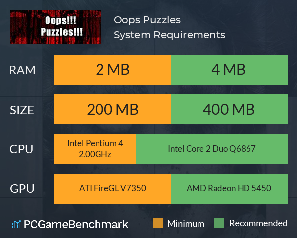 Oops!!! Puzzles!!! System Requirements PC Graph - Can I Run Oops!!! Puzzles!!!