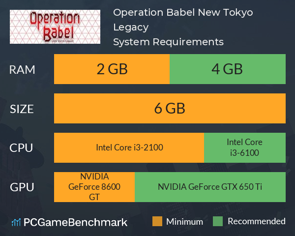 Operation Babel: New Tokyo Legacy System Requirements - Can I Run It? -  PCGameBenchmark