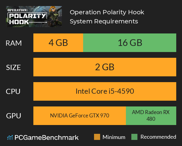 Operation: Polarity Hook System Requirements PC Graph - Can I Run Operation: Polarity Hook