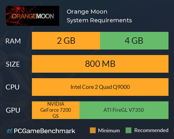 Orange Moon System Requirements PC Graph - Can I Run Orange Moon