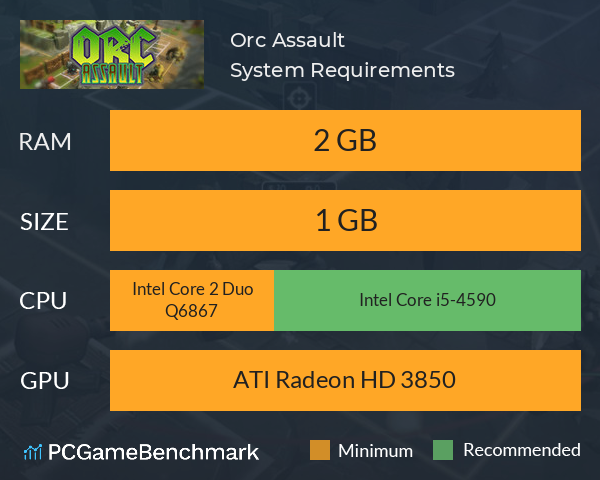 Orc Assault System Requirements PC Graph - Can I Run Orc Assault