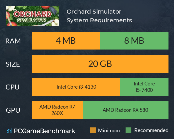 Orchard Simulator System Requirements PC Graph - Can I Run Orchard Simulator
