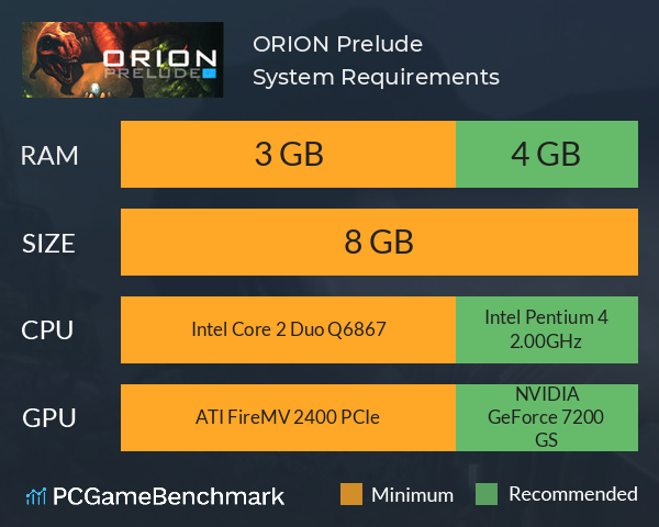 ORION: Prelude System Requirements PC Graph - Can I Run ORION: Prelude