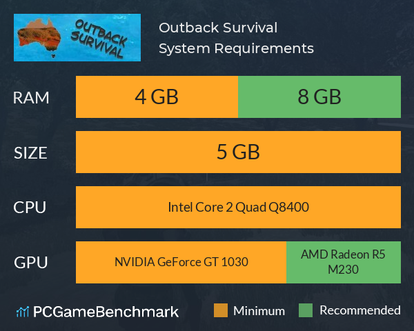 Outback Survival System Requirements PC Graph - Can I Run Outback Survival