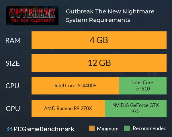 Outbreak: The New Nightmare System Requirements PC Graph - Can I Run Outbreak: The New Nightmare
