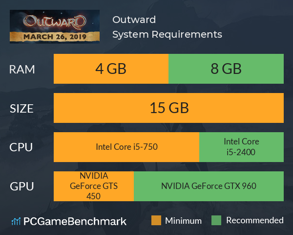 Outward System Requirements PC Graph - Can I Run Outward