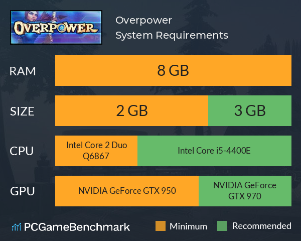 Overpower System Requirements PC Graph - Can I Run Overpower