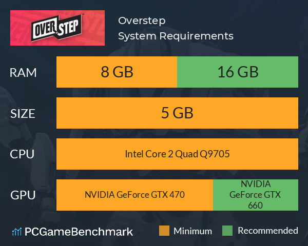 Overstep System Requirements PC Graph - Can I Run Overstep