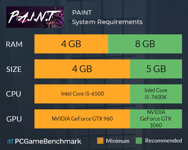 P.A.I.N.T. System Requirements PC Graph - Can I Run P.A.I.N.T.