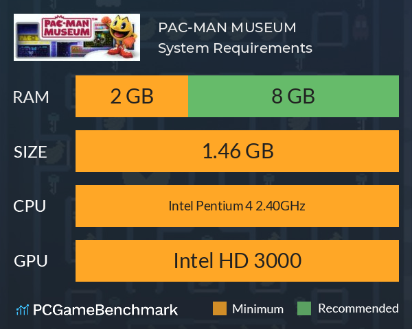 PAC-MAN MUSEUM System Requirements PC Graph - Can I Run PAC-MAN MUSEUM