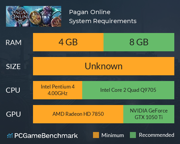 Pagan Online System Requirements PC Graph - Can I Run Pagan Online