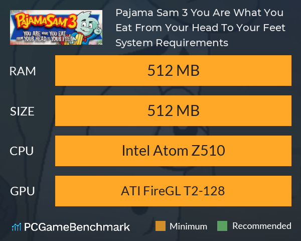 Pajama Sam 3: You Are What You Eat From Your Head To Your Feet System Requirements PC Graph - Can I Run Pajama Sam 3: You Are What You Eat From Your Head To Your Feet