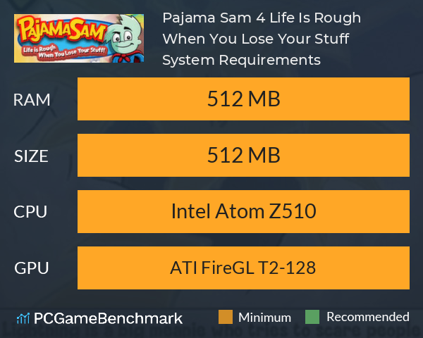 Pajama Sam 4: Life Is Rough When You Lose Your Stuff! System Requirements PC Graph - Can I Run Pajama Sam 4: Life Is Rough When You Lose Your Stuff!