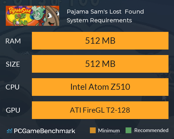 Pajama Sam's Lost & Found System Requirements PC Graph - Can I Run Pajama Sam's Lost & Found