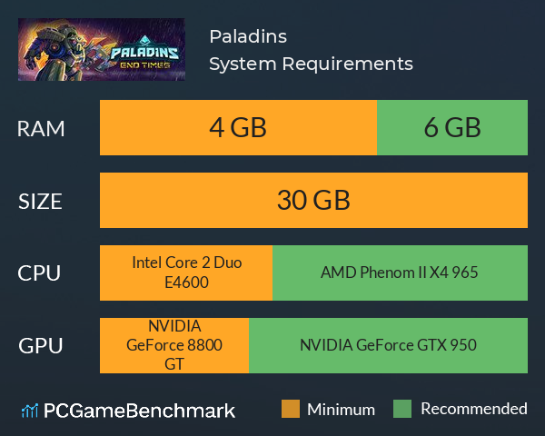 Paladins System Requirements PC Graph - Can I Run Paladins