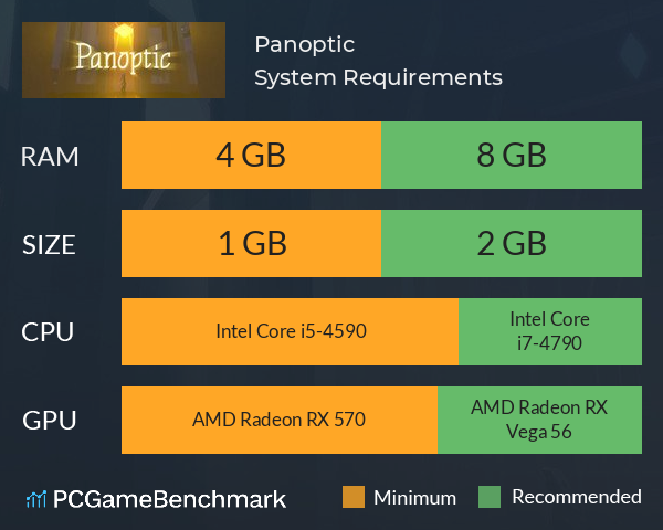 Panoptic System Requirements PC Graph - Can I Run Panoptic