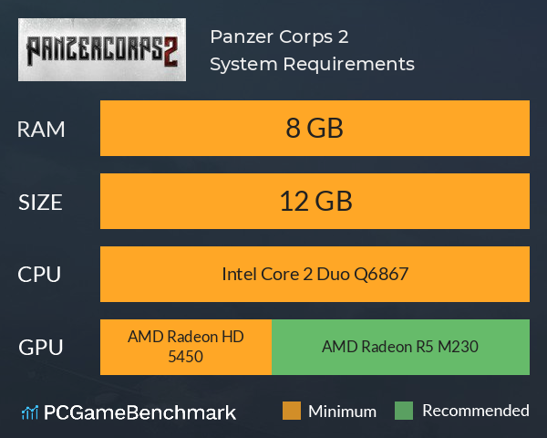Panzer Corps 2 System Requirements PC Graph - Can I Run Panzer Corps 2