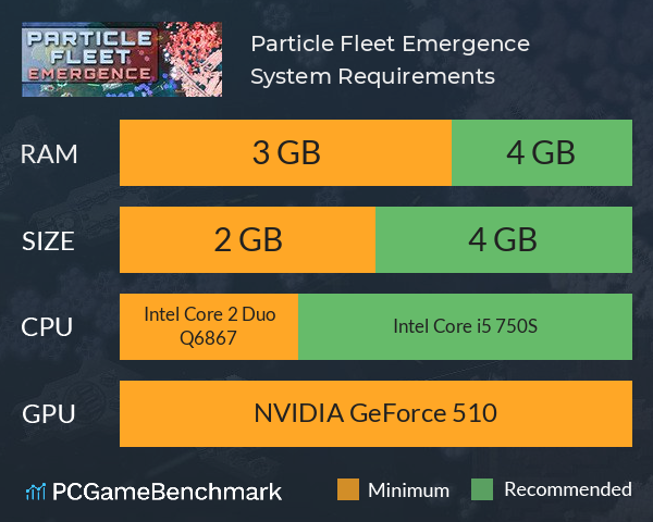 Particle Fleet: Emergence System Requirements PC Graph - Can I Run Particle Fleet: Emergence