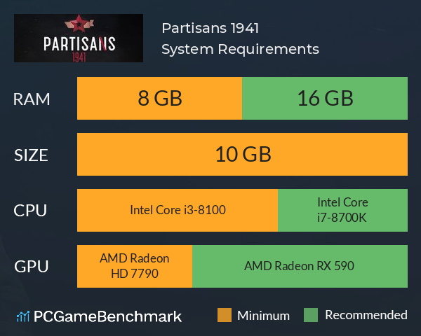 System Requirements for Partisans 1941 (PC)