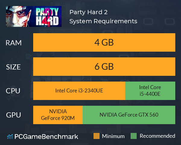 Party Hard 2 System Requirements PC Graph - Can I Run Party Hard 2