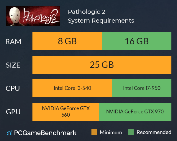 Pathologic 2 System Requirements PC Graph - Can I Run Pathologic 2