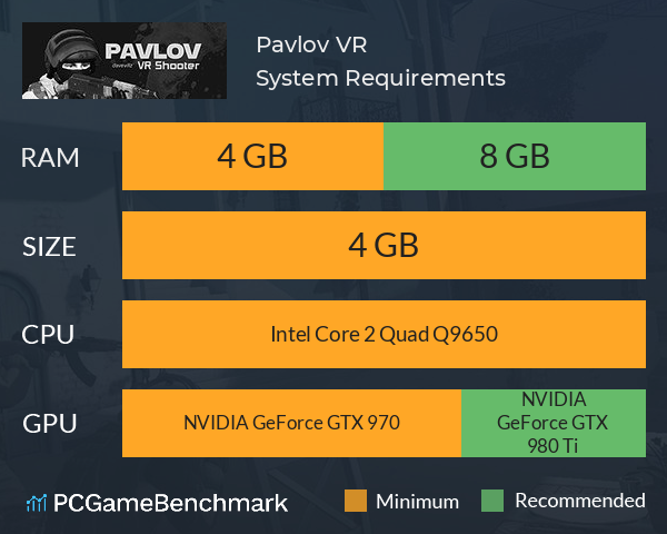 Pavlov VR System Requirements PC Graph - Can I Run Pavlov VR