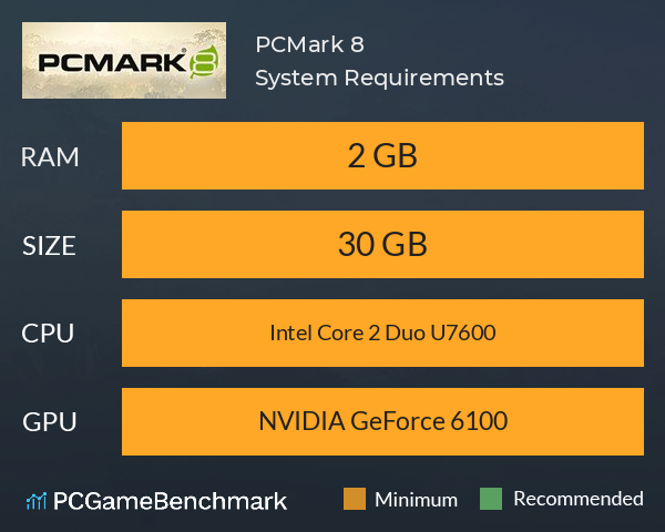 PCMark 8 System Requirements PC Graph - Can I Run PCMark 8