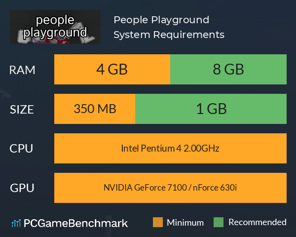 People Playground System Requirements PC Graph - Can I Run People Playground
