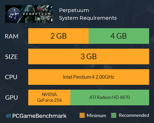 Perpetuum System Requirements PC Graph - Can I Run Perpetuum
