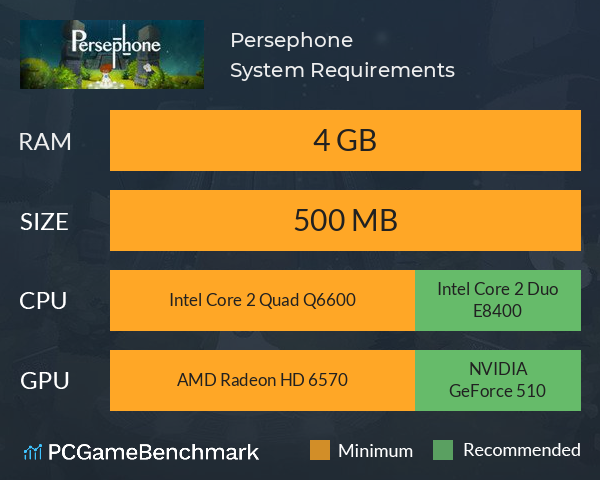 System Requirements for Persephone (PC)