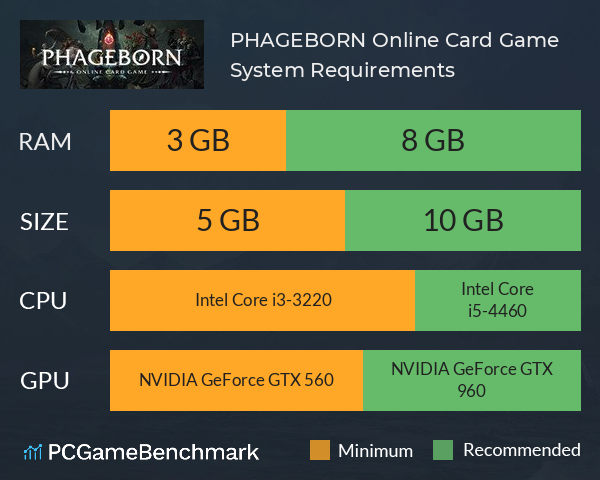 PHAGEBORN Online Card Game System Requirements PC Graph - Can I Run PHAGEBORN Online Card Game