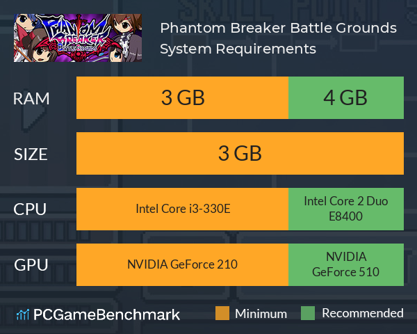 Phantom Breaker: Battle Grounds System Requirements PC Graph - Can I Run Phantom Breaker: Battle Grounds