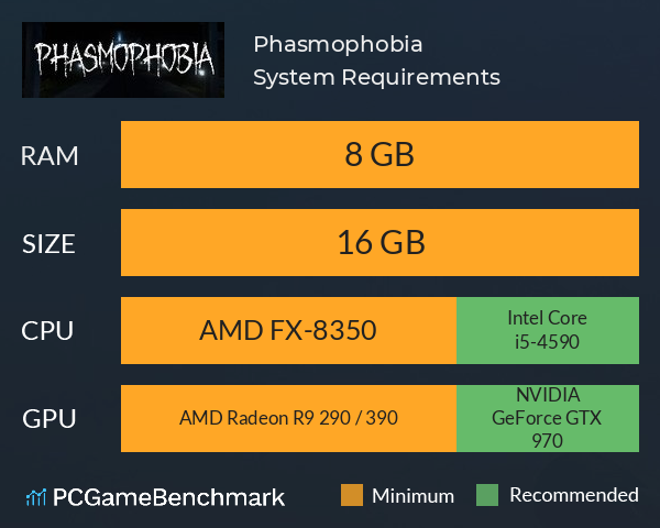 Phasmophobia System Requirements PC Graph - Can I Run Phasmophobia
