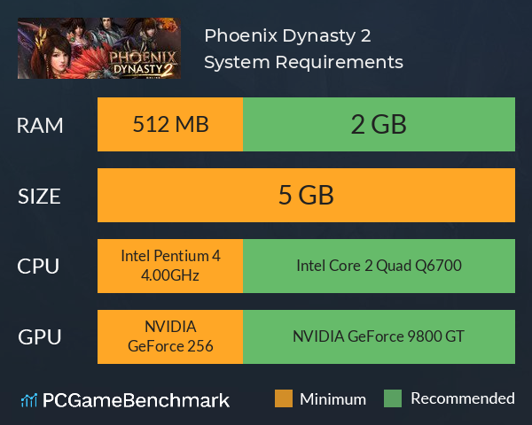 Phoenix Dynasty 2 System Requirements PC Graph - Can I Run Phoenix Dynasty 2