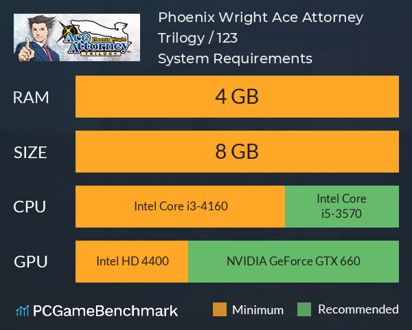 Phoenix Wright: Ace Attorney Trilogy / 逆転裁判123 成歩堂セレクション System Requirements PC Graph - Can I Run Phoenix Wright: Ace Attorney Trilogy / 逆転裁判123 成歩堂セレクション