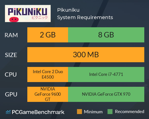 System Requirements for Pikuniku (PC)