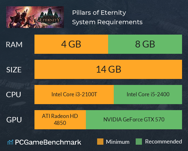 Pillars of Eternity System Requirements PC Graph - Can I Run Pillars of Eternity