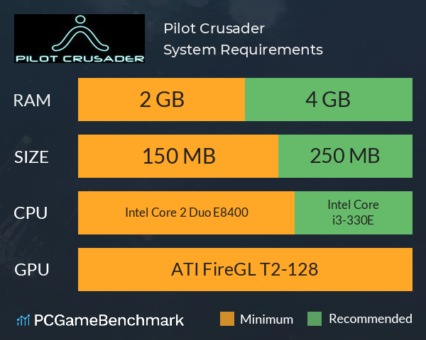 Pilot Crusader System Requirements PC Graph - Can I Run Pilot Crusader