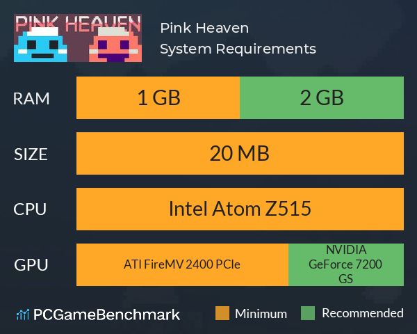 Pink Heaven System Requirements PC Graph - Can I Run Pink Heaven