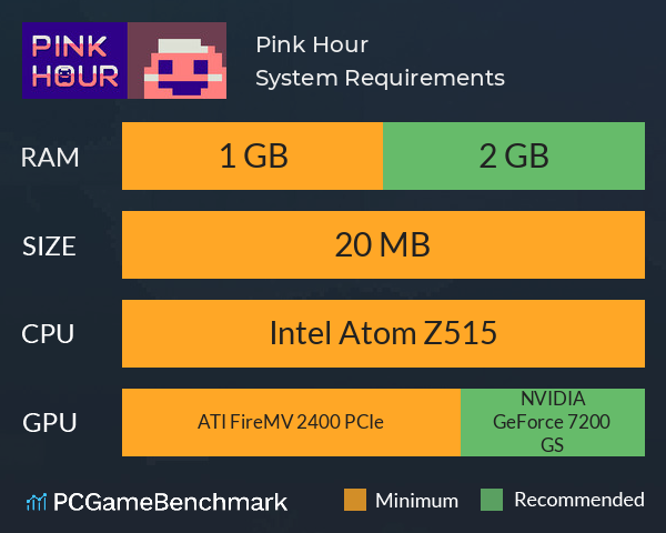 Pink Hour System Requirements PC Graph - Can I Run Pink Hour