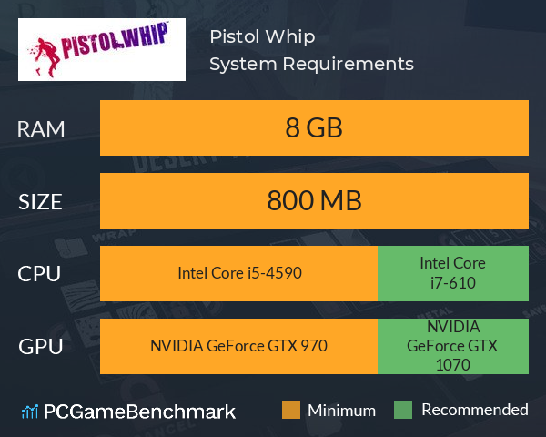 System Requirements for Pistol Whip (PC)