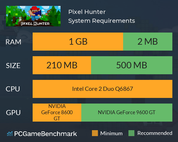 Pixel Hunter System Requirements PC Graph - Can I Run Pixel Hunter