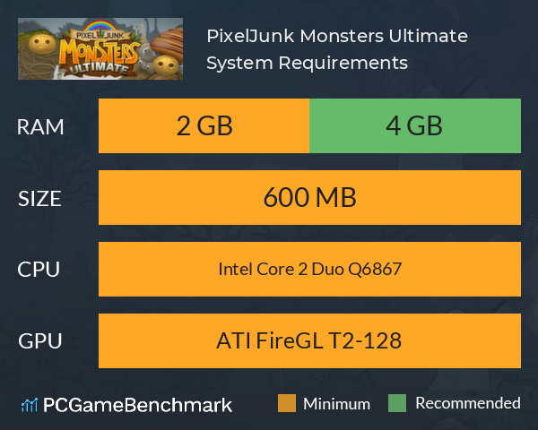 PixelJunk Monsters Ultimate System Requirements PC Graph - Can I Run PixelJunk Monsters Ultimate